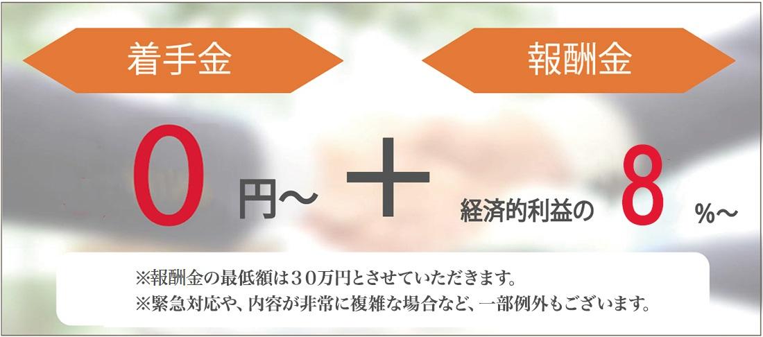 遺産分割 着手金30万円+報酬金 経済的利益の10%